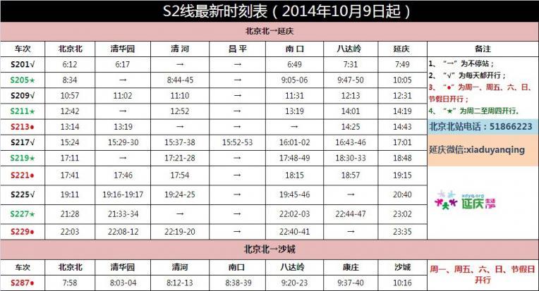 s2线最新时刻表(2014年10月9日起)-完美源码