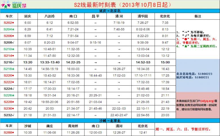 S2线时刻表(2013年10月8日起执行)-完美源码