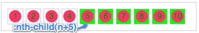 CSS3选择器—伪类选择器-完美源码